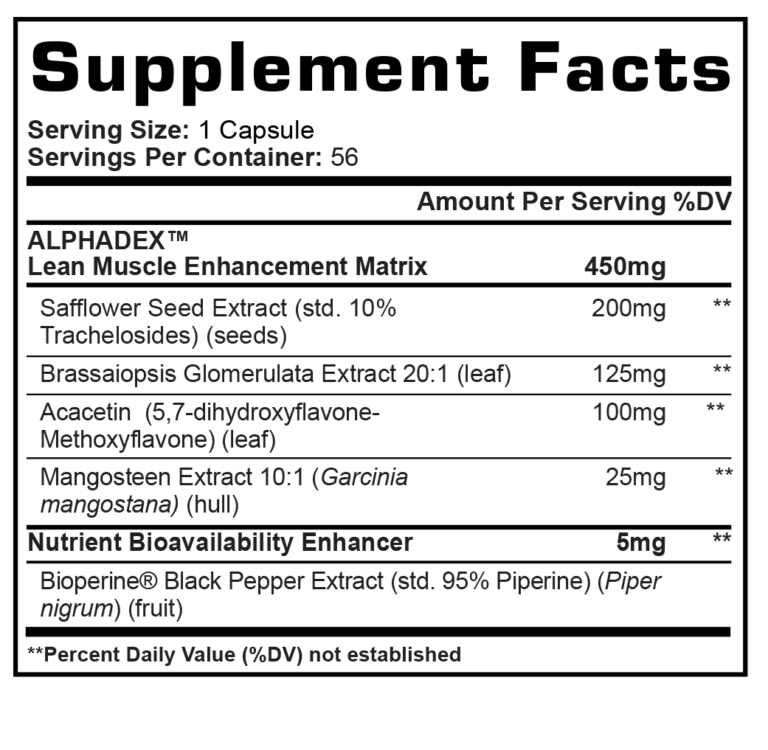 Alphadex Supplement Facts